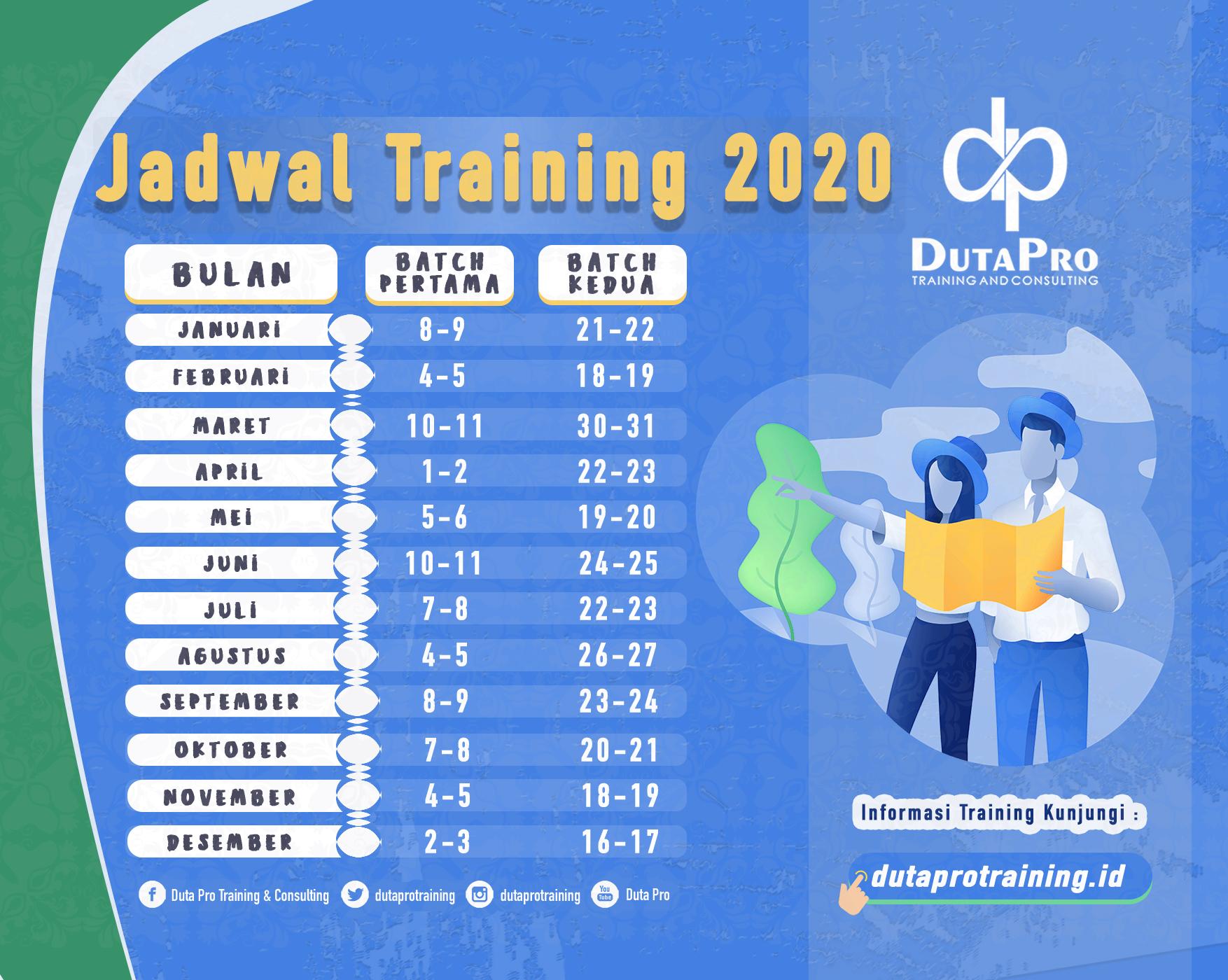 Jadwal Training SDM Duta pro Jogja bandung bali